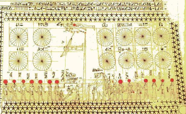 Altägyptischer Kalender (c) NebMaatRa