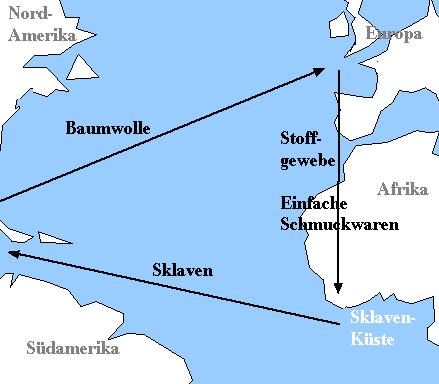 Atlantischer Sklavenhandel (c) LucaLuca